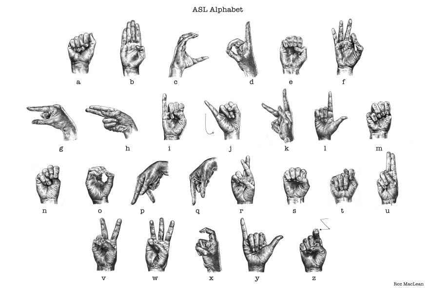 ASL Alphabet poster